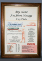 Framed Personalised Custom Gift Product